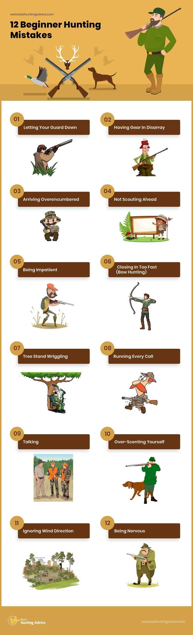 Hunting Mistakes