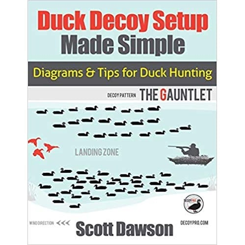 Duck Decoy Setup Made Simple