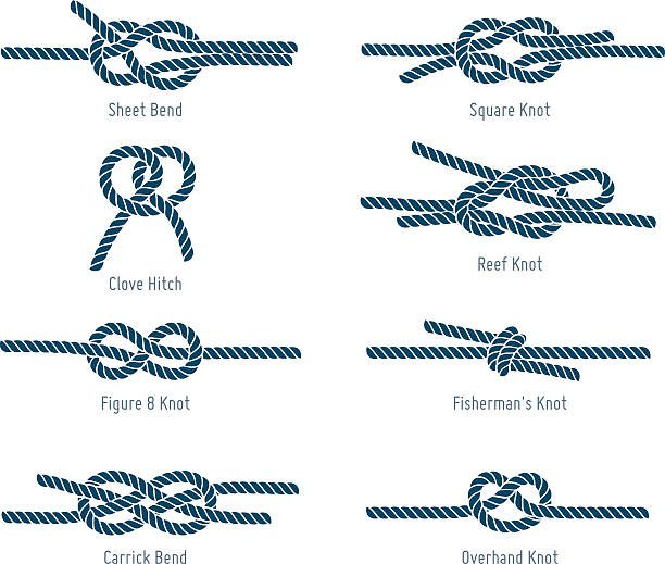 10 Hunting Knots That You Should Know About 3